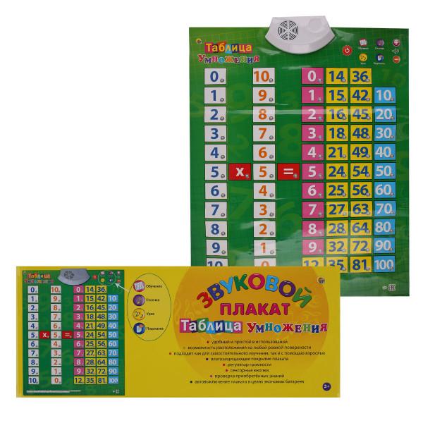 игра таблица умножения для детей на 2